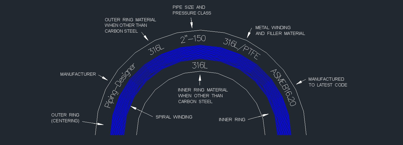 Dwg spiral wound gasket identification marking