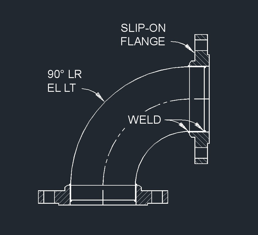 Welding to a Flange