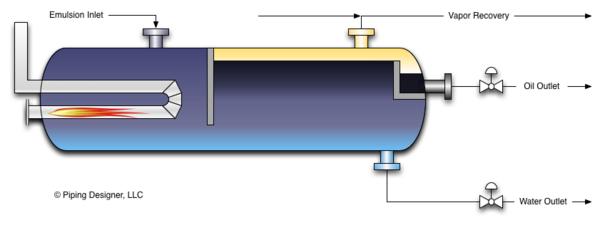 Schematic View of a Heater TreaterPiping Designer
