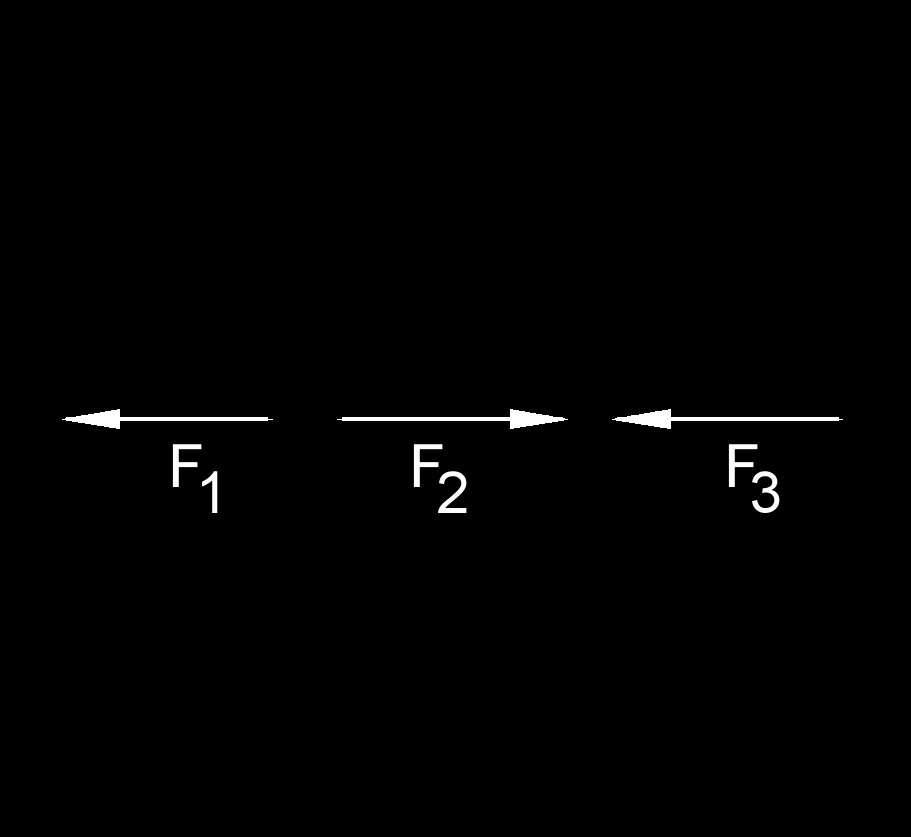 force collinear