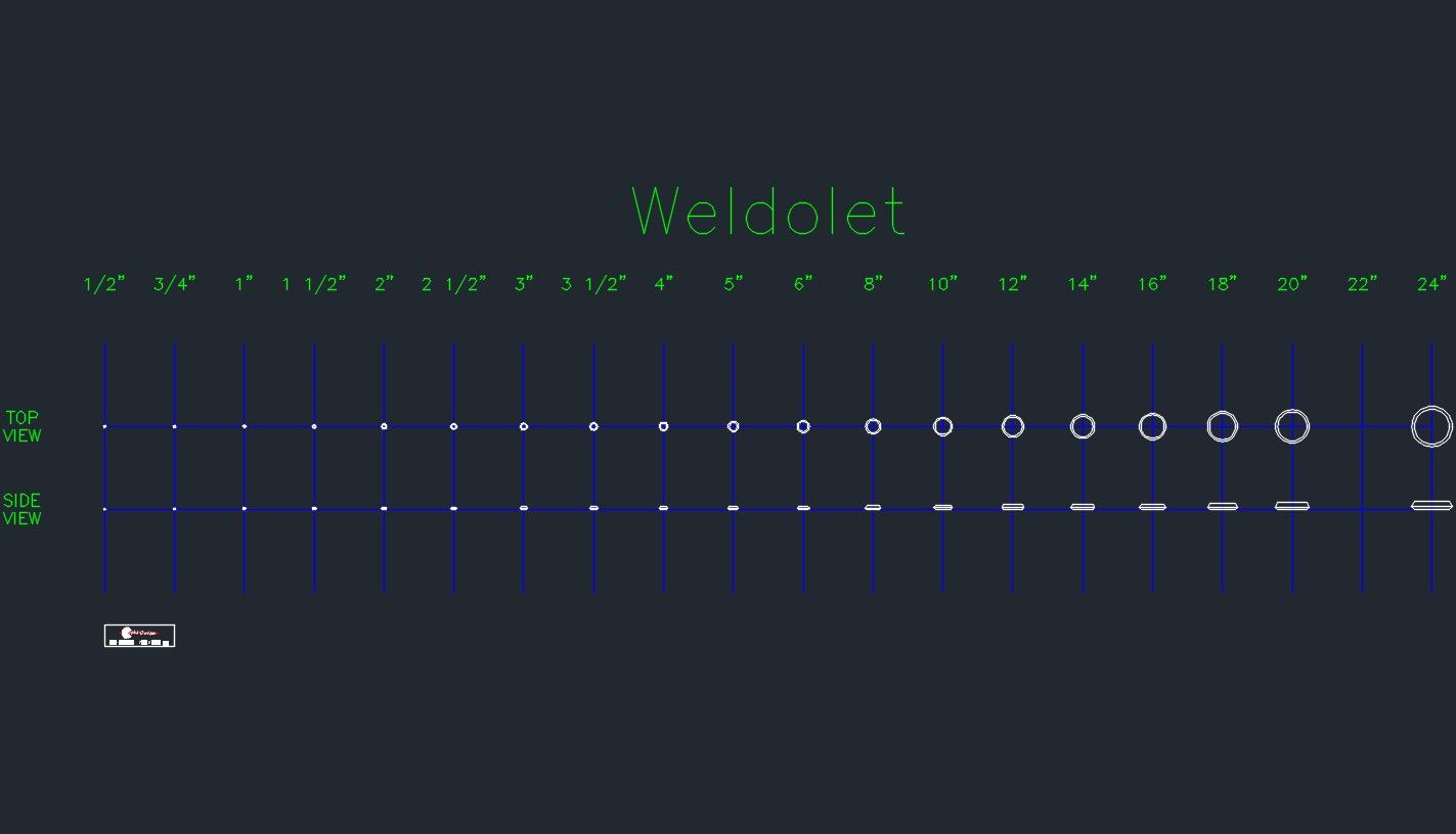 Weldolet Package