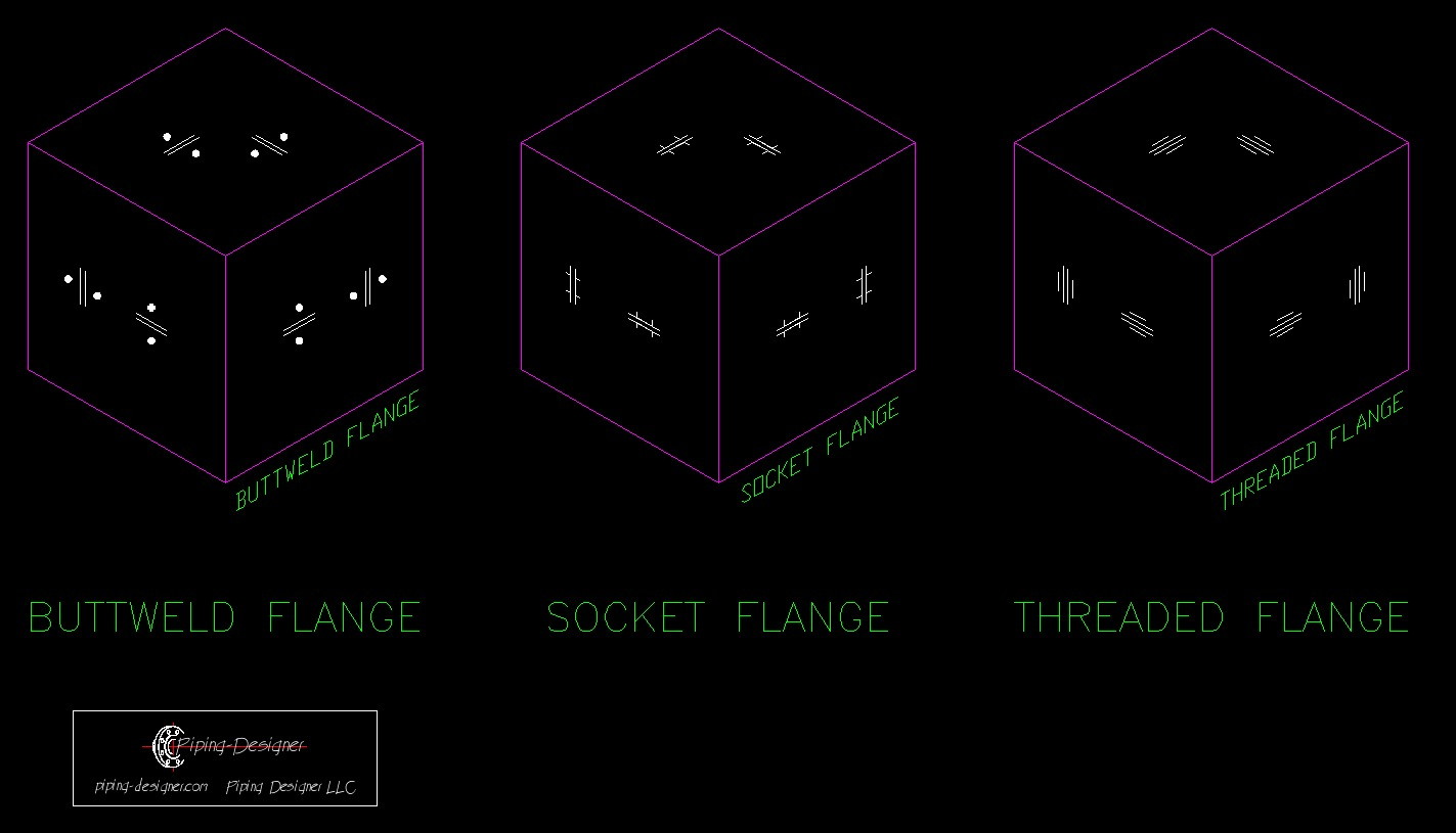 Isometric flange spec blind drawing package for Drawing packages