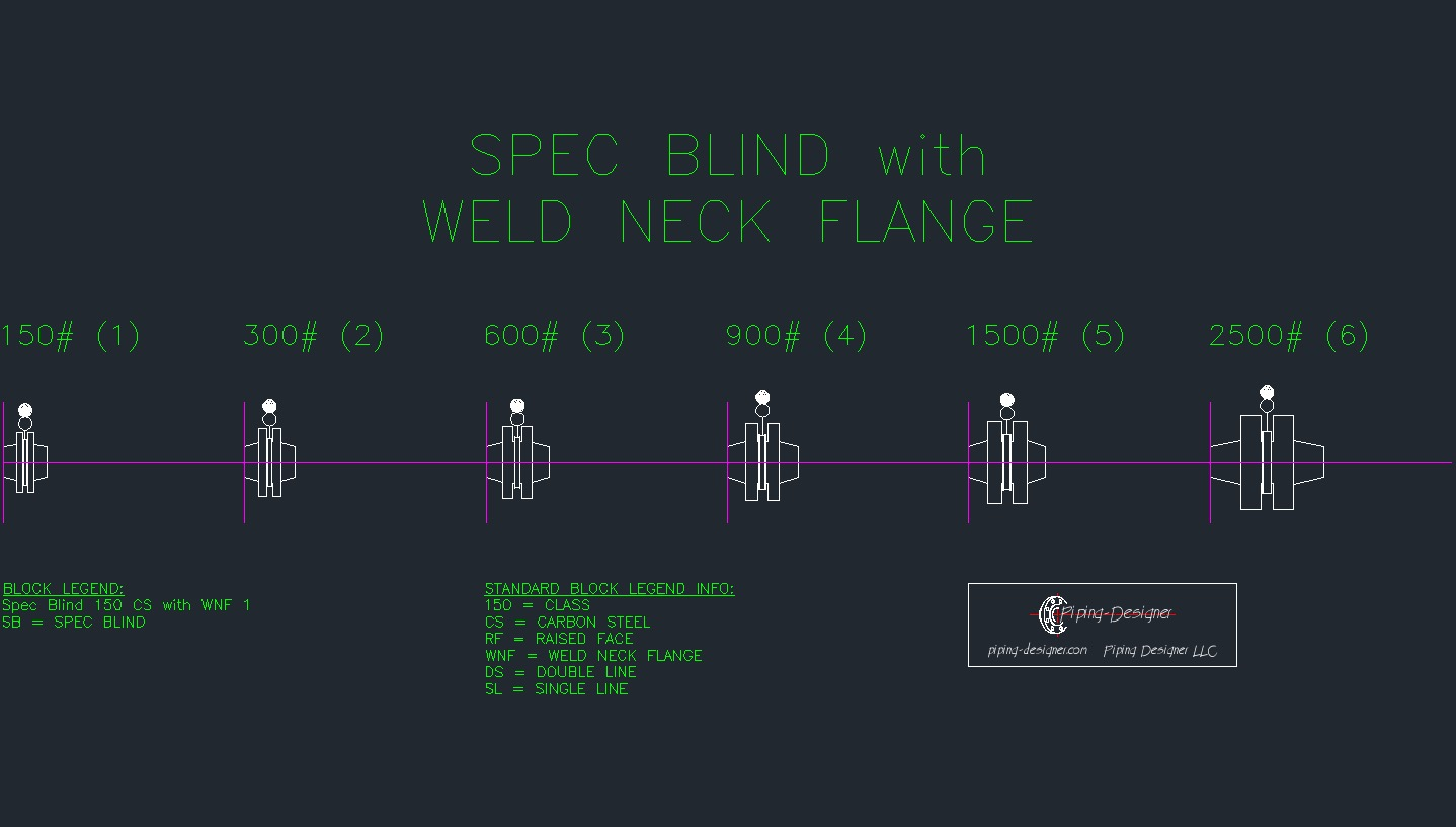 PD Spec Blind 150 2500 CS with WNF